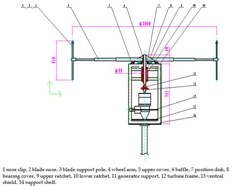 Different Types Of Home Designs by Magnetic Suspension And Self Pitch For Vertical Axis Wind