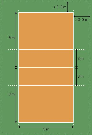 what's the volleyball court size supposed to be?