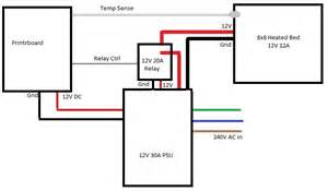 how to select and install a silicone bed heater ssr and psu page 1 hacks mods