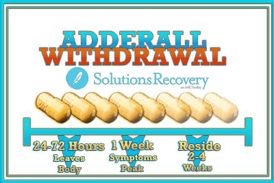 Adderall Detox Time by Adderall Withdrawal Timelines Solutions Recovery