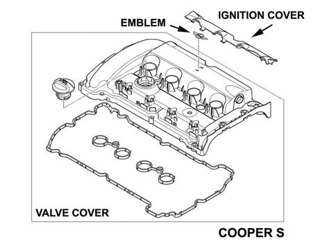 r57 mini cooper engine diagram mini auto wiring diagram