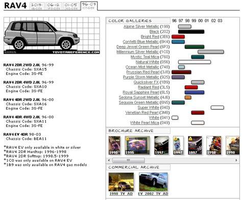 generation rav4 color chart and images toyota rav4 forums