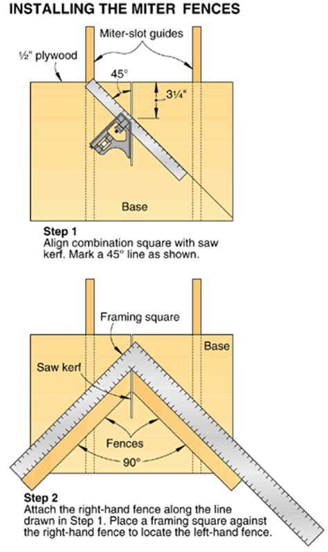 table saw miter jig tablesaw miter jig