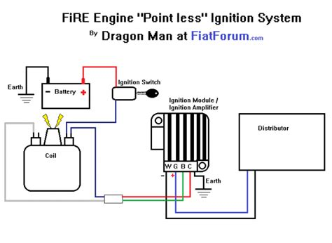 point ignition wiring diagram point free engine image