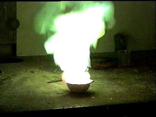 demonstrations zinc + sulfur