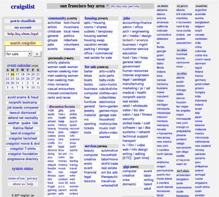 craigslist sf housing craigslist sf bay area cars sf bay area cars classifieds
