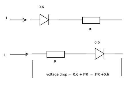 diode and resistor in series graph basic question about diode voltage drop and resistor position electrical engineering stack