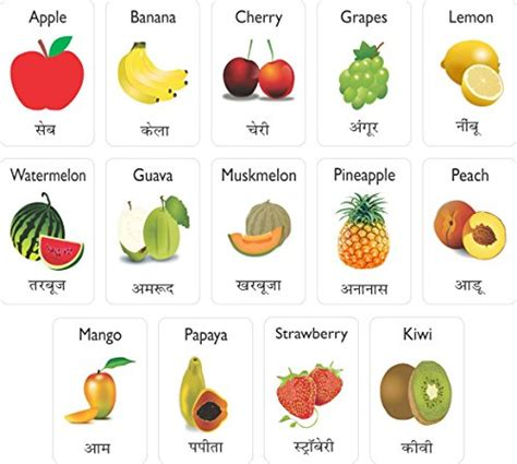 i fruit names all fruits name with picture in seotoolnet