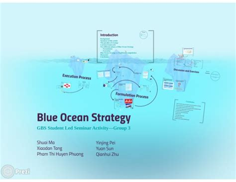Blue Ocean Strategy Presentation Blue Strategy Ppt
