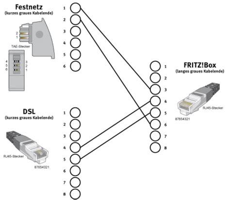 dsl bank kontakt telefon fritz box 7360 wissensdatenbank avm deutschland