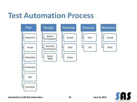 test automation estimation template images template