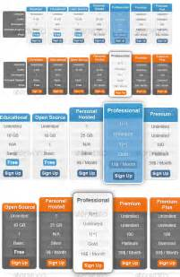 50 web pricing tables and comparison tables design