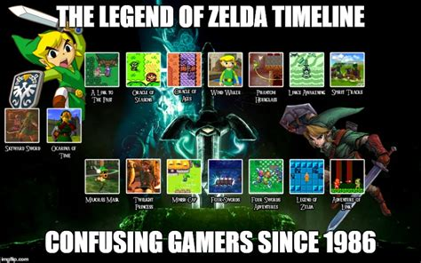 Legend Of Zelda Memes - zelda timeline meme by tno 794 on deviantart