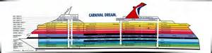 Carnival Dream Floor Plan by Carnival Dream Deck Plan Pictorial Index