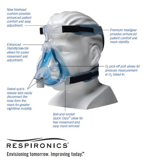 philips respironics comfort gel full face mask sleep and respiratory modalities what s new with comfort