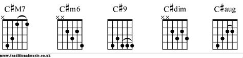 Traditional House by Chord Charts For Guitar C