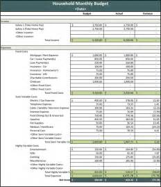 Family Budget Template by The Family Budget Spreadsheet Can Help You Make A