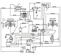 kubota tractor wiring diagram tractor parts diagram and wiring diagram