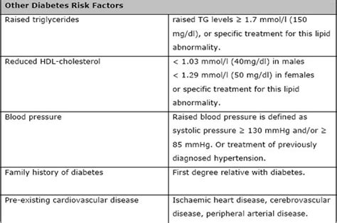 printable risk tolerance questionnaire the finnish type 2 diabetes risk assessment form can be
