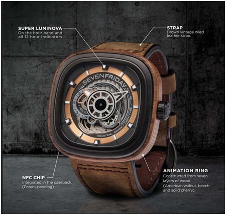 Seven Friday New Series industrial revolution with woody sevenfriday
