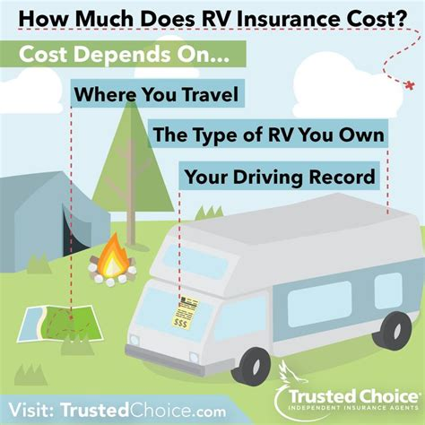 how much does c section cost how much do rvs cost 2018 2019 car release specs price
