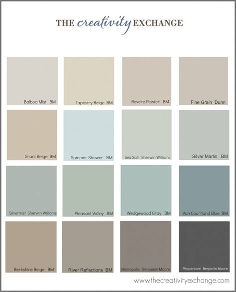 paint color the most popular paint colors on pinterest