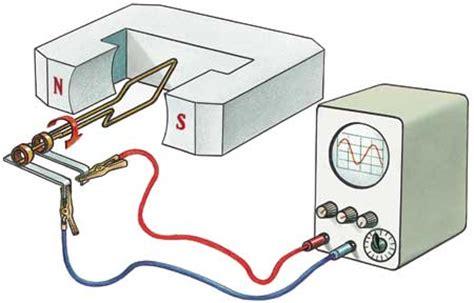 gabbia di faraday esperimento 1799 e la corrente fu