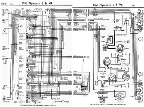 wiring diagram for 1960 ford thunderbird wiring get free