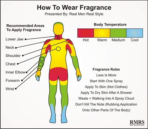 Who Can Make Fragrances Again by A Beginner S Guide To Wearing Cologne Why How To Wear