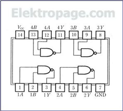 7486 ttl integrated circuit datasheet 7400 ic pinout diagram integrated circuits elektropage