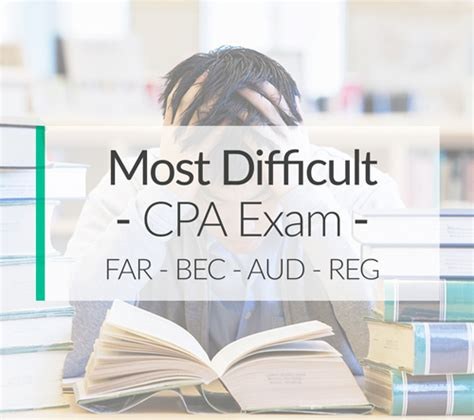 easiest cpa section what is the hardest section of the cpa exam most