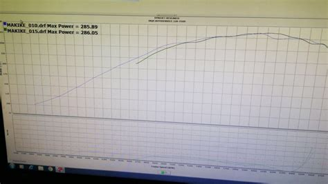 scion tc 2008 horsepower 2008 scion tc dyno results graphs hosepower dragtimes