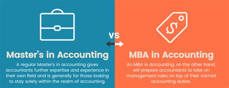 Mba Vs Msa Accounting by Accounting Degrees