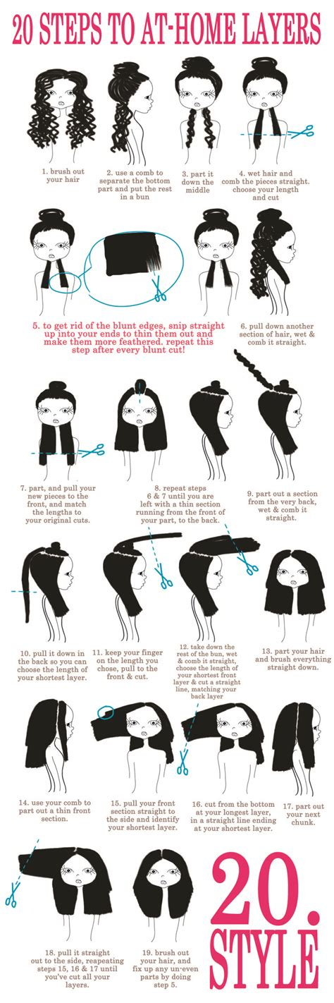 diagrams on how to cut new hairstyles layering your hair home diagram cuttings and trust