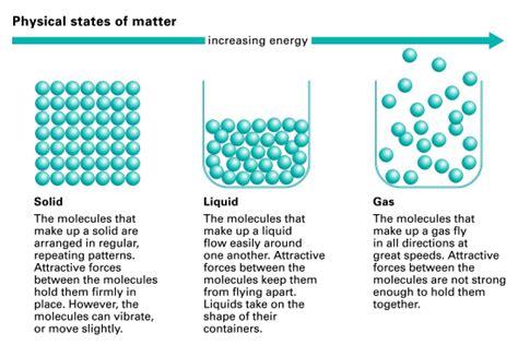 matter matter matter matter britannica homework help