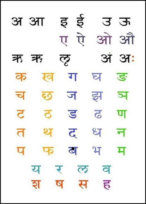 sanskrit alphabet chart eol 00003 sanskrit alphabet chart 1 satyavedism