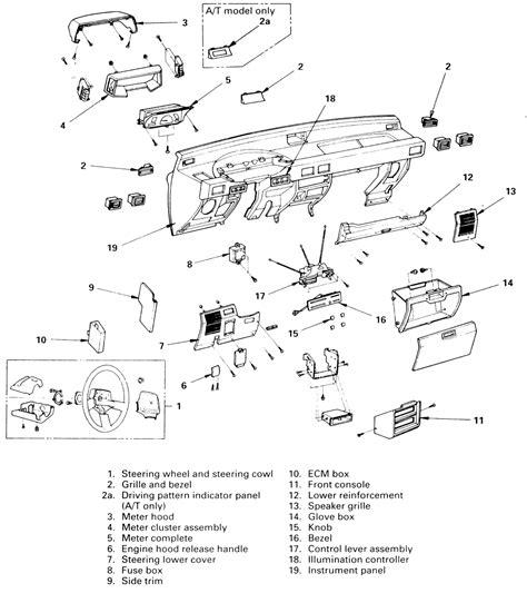 outstanding 1998 isuzu rodeo fuse box instrument panel