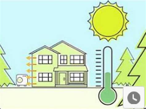 hoe werkt terugverdientijd zonnepanelen hoe zien de zonnepanelen van de toekomst eruit