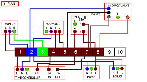 central heating y plan wiring diagram wiring diagram