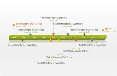 free timeline template sle timeline templates 14 free documents in pdf