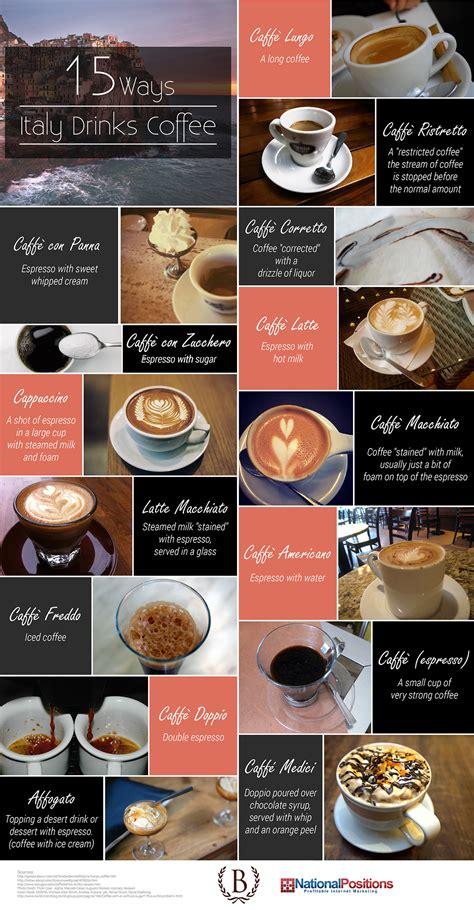 Italian Coffee Styles: 15 Italian Coffee Styles Explained