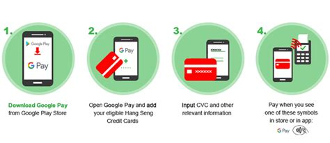 How Android Pay Works by Welcome To Hang Seng Bank Limited