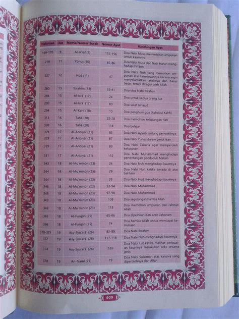 Al Quran Al Wasim Transliterasi Dan Terjemah Perkata A5 al qur an transliterasi perkata terjemah perkata ath thayyib a5