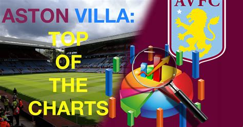 aston villa quiz book 2017 18 edition books aston villa assists appearances goals and more see