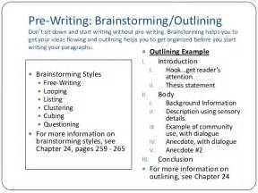 Pre Writing Essay by Essay 1 Lecture