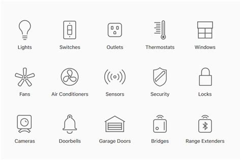 list of smart home devices apple s website now has a useful list of smart home