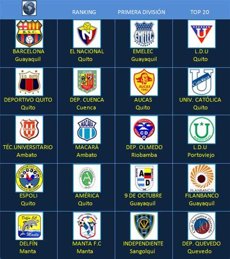 Calendario Futbol Serie A Ecuador F 250 Tbol En Am 233 Rica Escudos De Clubes Ecuador Primera Divisi 243 N