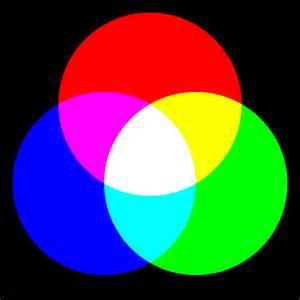 color circles clipart circle rgb color mix