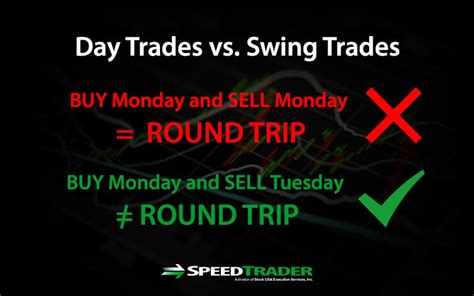bypass pattern day trader rule what is swing trading definition the strategies you