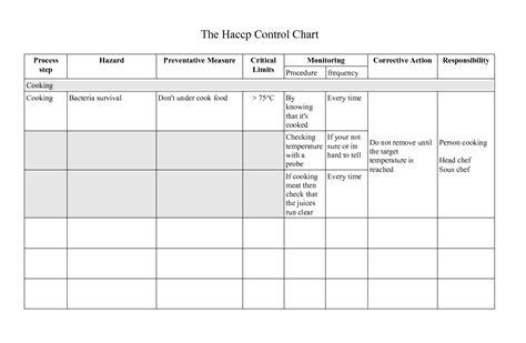 haccp plan exle hatch urbanskript co